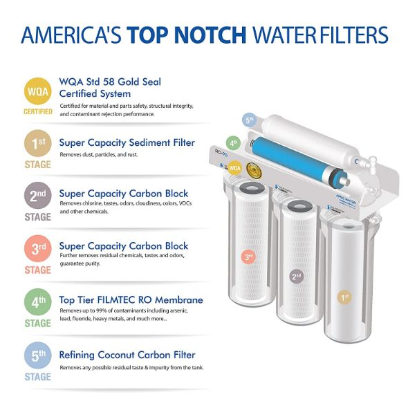 APEC Water Systems RO-90 filters