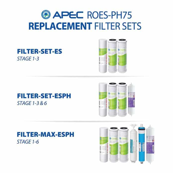 apec ROES-PH75 filters