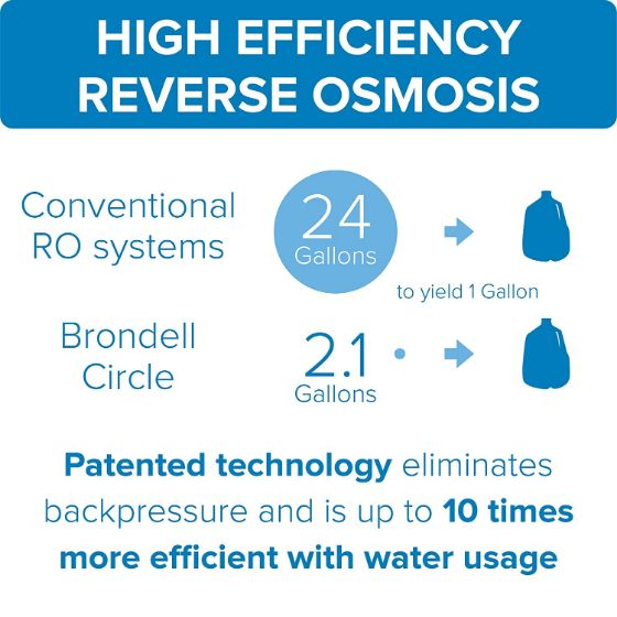 brondell circle high efficiency reverse osmosis
