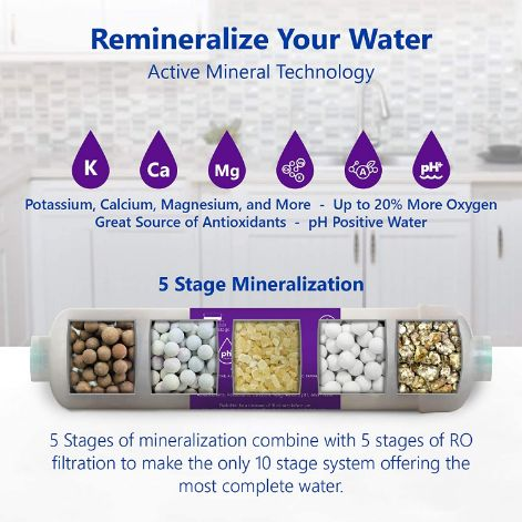 Express Water 10 Stage RO remineralization