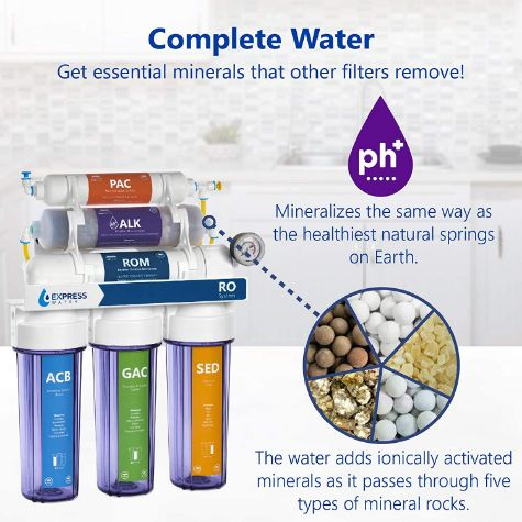 Express Water Alkaline Reverse Osmosis Filtration System ph+
