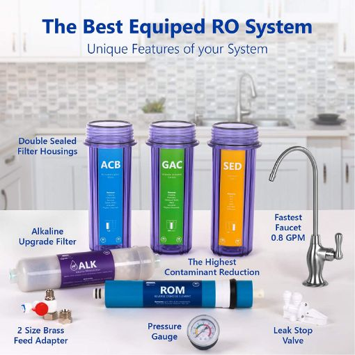 Express Water RO 10 filters