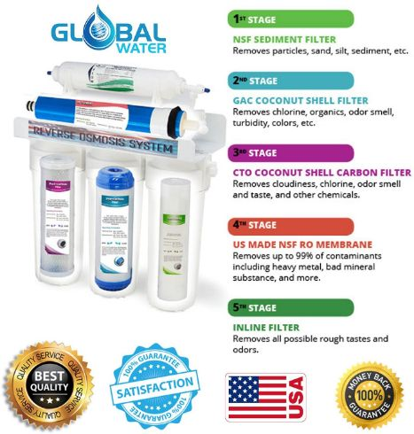 Global Water RO-505 5-Stage Reverse Osmosis System filtration stages
