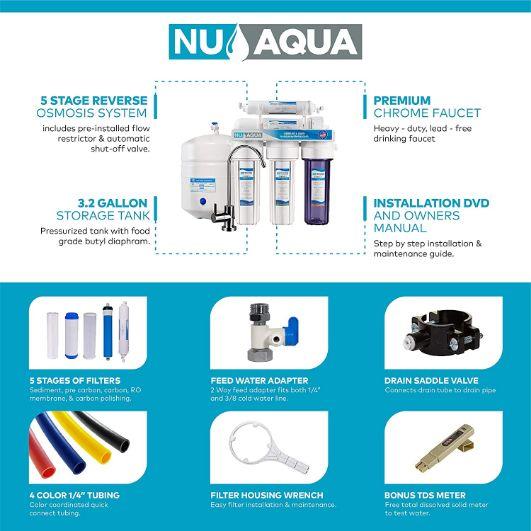 NU Aqua Platinum Series features