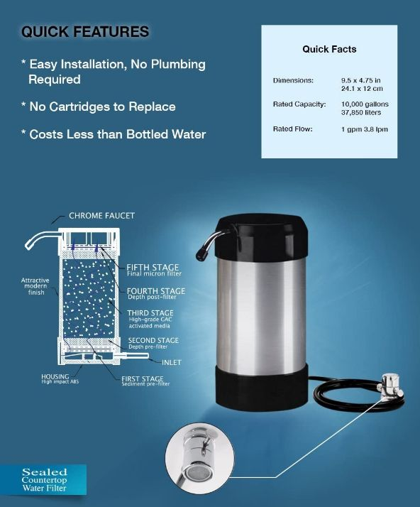 cleanwater4less countertop drinking water filter features