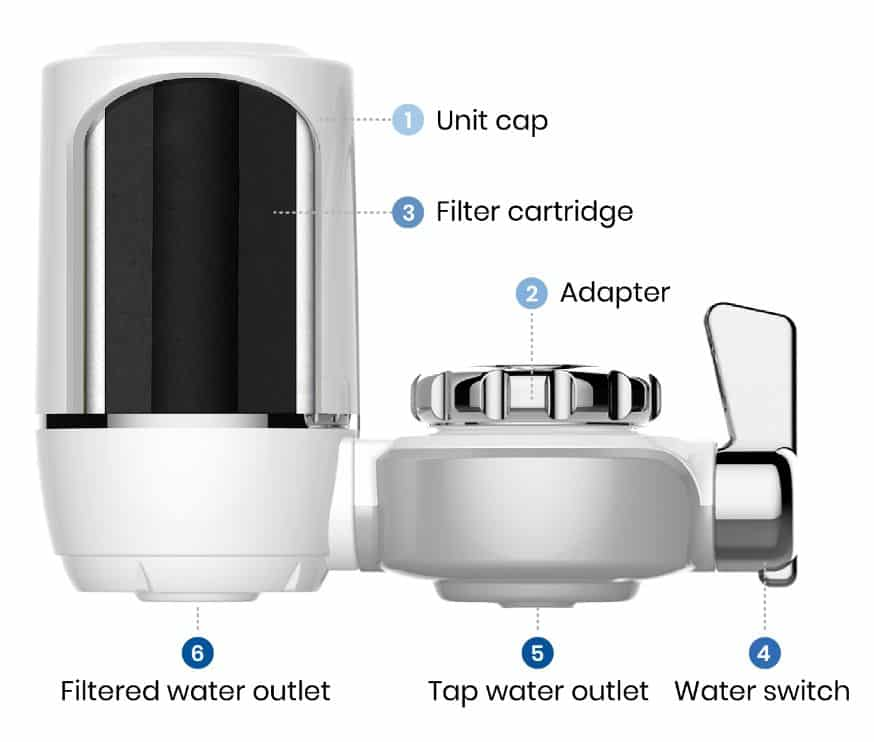 Waterdrop Water Faucet Filtration System features
