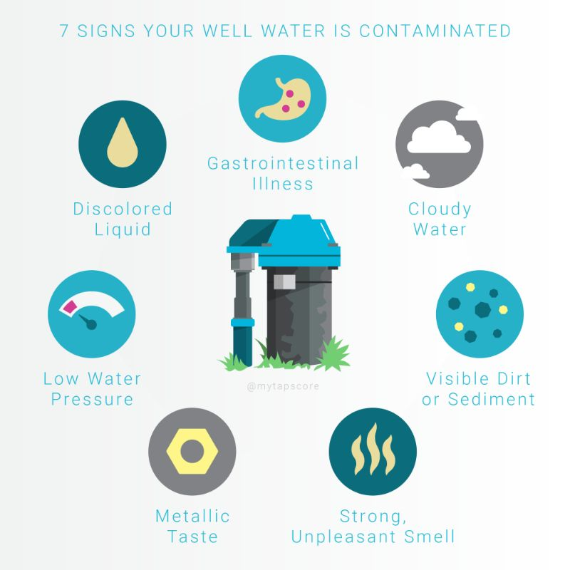 7 signs your well water is contamnated