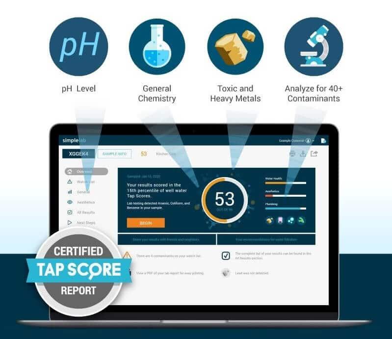 Tap Score Water Report