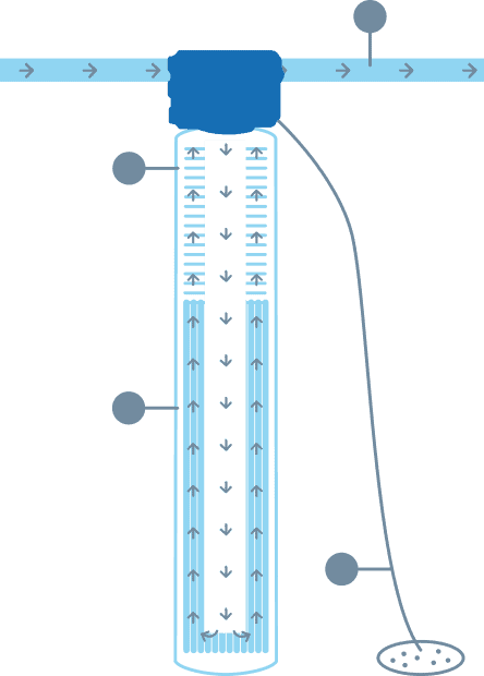 springwell well water filtration system diagram