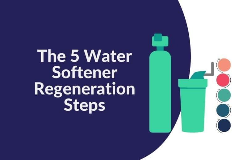 water softener regeneration steps