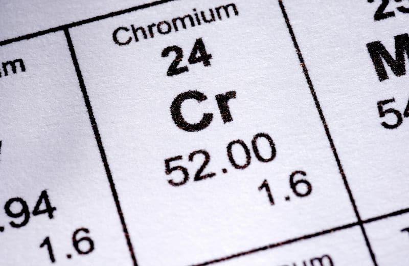 chromium periodic table