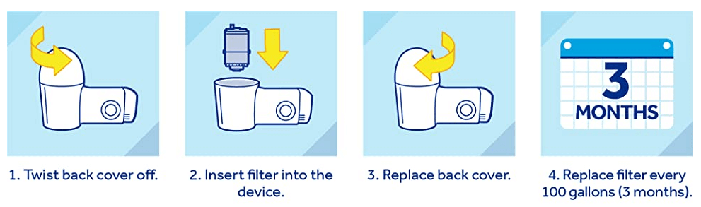 instructions on how to clean pur water filter faucet mount