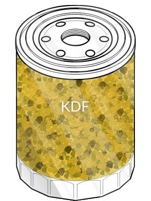 KDF Media