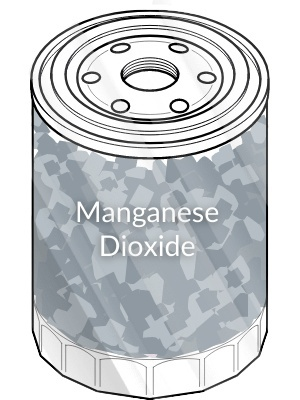 Manganese Dioxide Media
