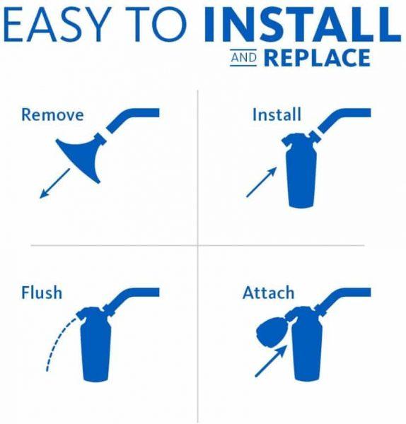 aquasana shower filter installation